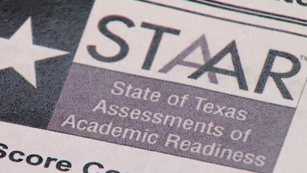 State-wide STAAR Testing Difficulty